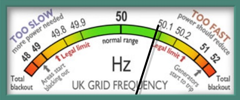 grid frequency control- Grid Energy Storage