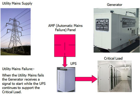 amf-panel_powercontinuity_5